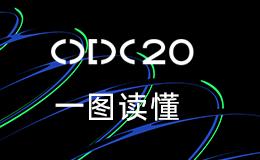 重磅解读丨一图读懂2020 OPPO开发者大会